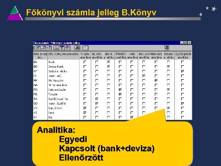 Főkönyvi számla jelleg B. Könyv Analitika: Egyedi Kapcsolt (bank+deviza) Ellenőrzött