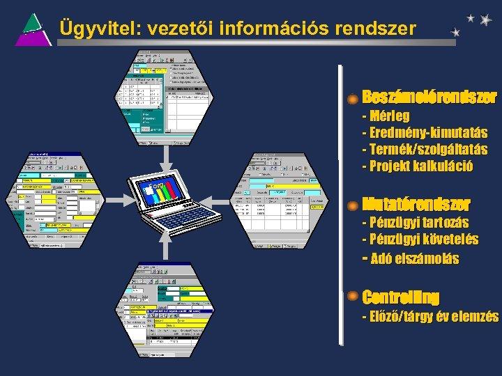 Ügyvitel: vezetői információs rendszer Beszámolórendszer - Mérleg - Eredmény-kimutatás - Termék/szolgáltatás - Projekt kalkuláció