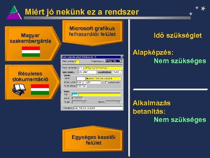 Miért jó nekünk ez a rendszer Magyar szakembergárda Microsoft grafikus felhasználói felület Idő szükséglet