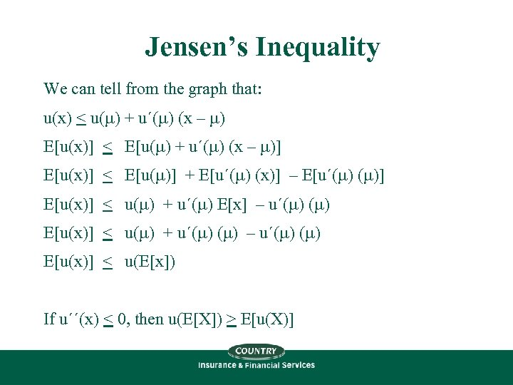 Jensen's Inequality We can tell from the graph that: u(x) < u(m) + u´(m)