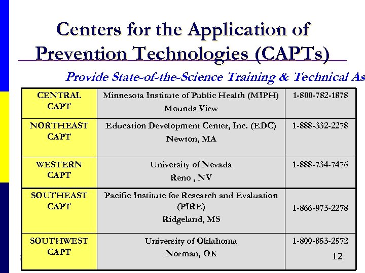 Centers for the Application of Prevention Technologies (CAPTs) Provide State-of-the-Science Training & Technical Ass