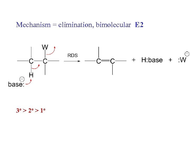 Mechanism = elimination, bimolecular E 2 3 o > 2 o > 1 o