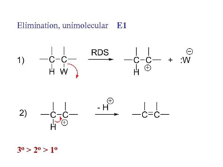 Elimination, unimolecular 3 o > 2 o > 1 o E 1