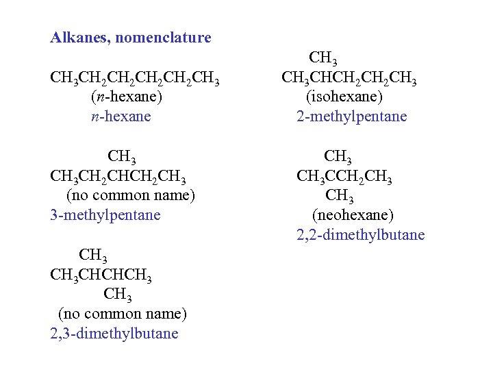 Alkanes, nomenclature CH 3 CH 2 CH 2 CH 3 (n-hexane) n-hexane CH 3