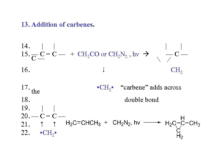 13. Addition of carbenes. 14. | | 15. — C = C — +