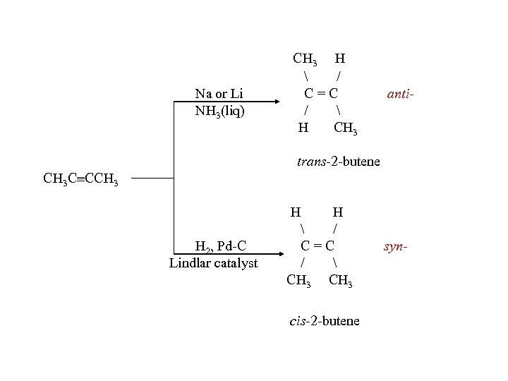 Na or Li NH 3(liq) CH 3 H  / C=C /  H