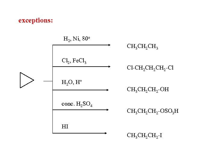 exceptions: H 2, Ni, 80 o Cl 2, Fe. Cl 3 H 2 O,