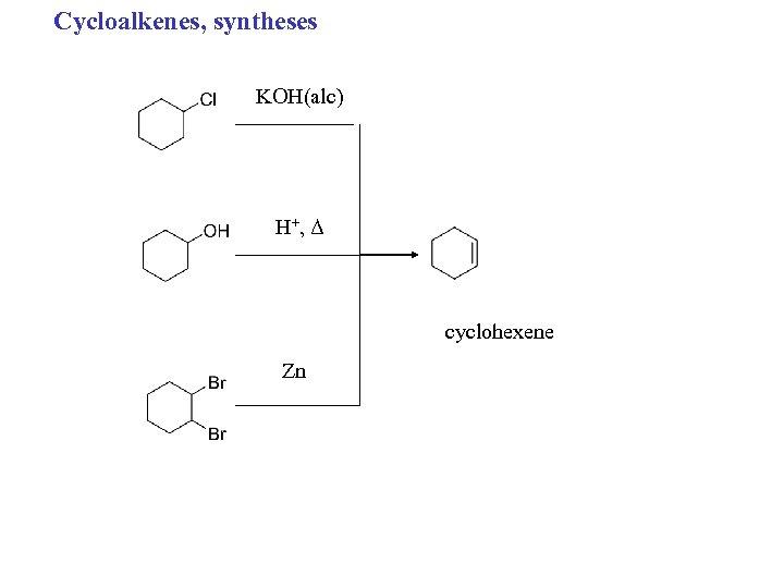 Cycloalkenes, syntheses KOH(alc) H+ , Δ cyclohexene Zn