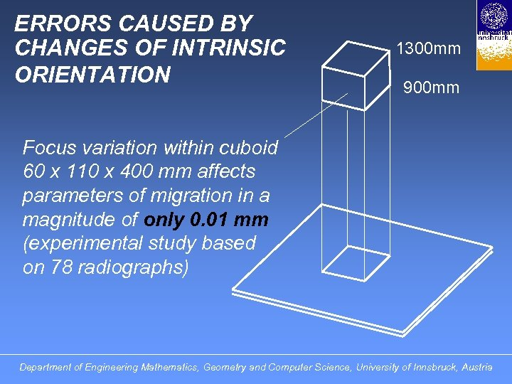 ERRORS CAUSED BY CHANGES OF INTRINSIC ORIENTATION 1300 mm 900 mm Focus variation within