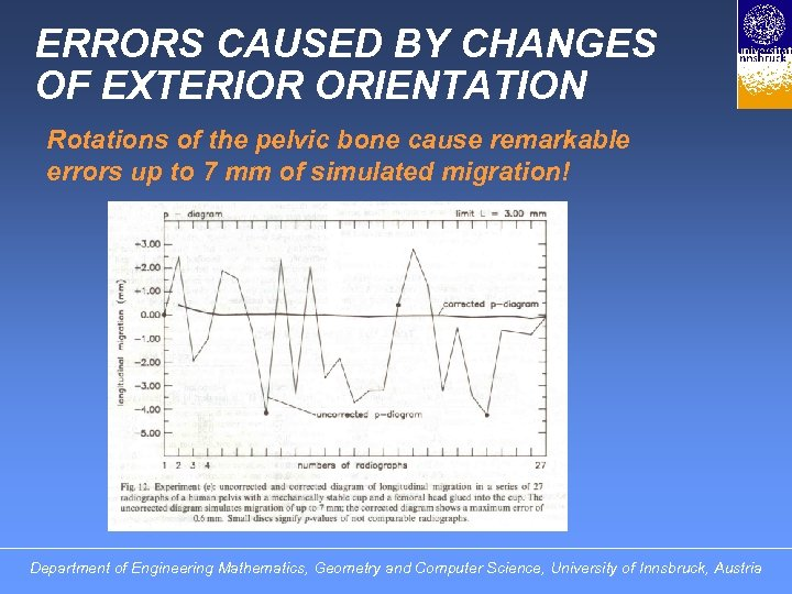 ERRORS CAUSED BY CHANGES OF EXTERIOR ORIENTATION Rotations of the pelvic bone cause remarkable