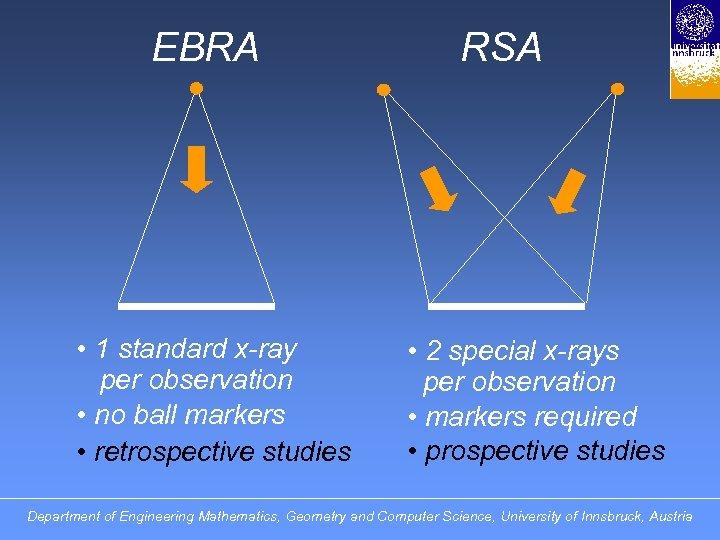 EBRA • 1 standard x-ray per observation • no ball markers • retrospective studies