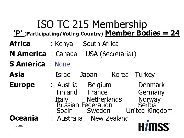 ISO TC 215 Membership 'P' (Participating/Voting Country) Member Bodies = 24 Africa : Kenya