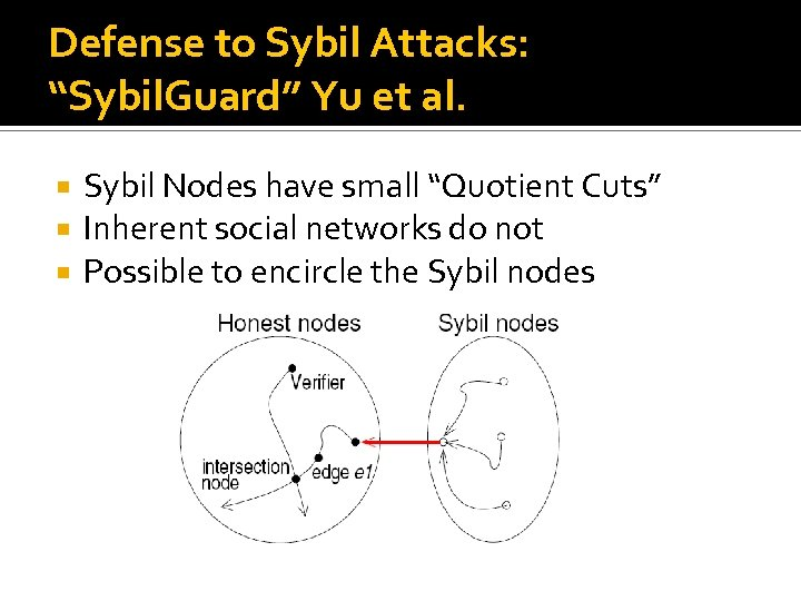 "Defense to Sybil Attacks: ""Sybil. Guard"" Yu et al. Sybil Nodes have small ""Quotient"
