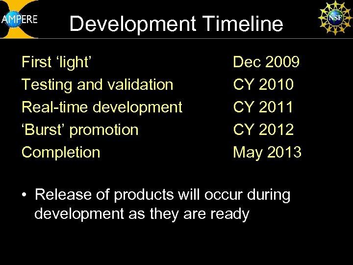 Development Timeline First 'light' Testing and validation Real-time development 'Burst' promotion Completion Dec 2009