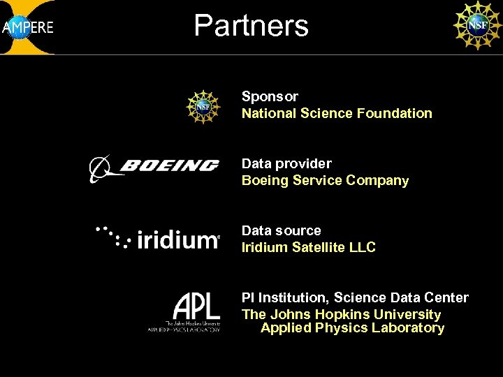 Partners Sponsor National Science Foundation Data provider Boeing Service Company Data source Iridium Satellite