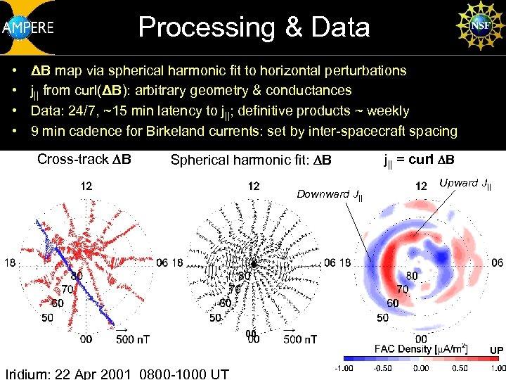 Processing & Data • • ΔB map via spherical harmonic fit to horizontal perturbations