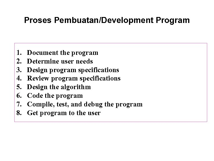 Proses Pembuatan/Development Program 1. 2. 3. 4. 5. 6. 7. 8. Document the program