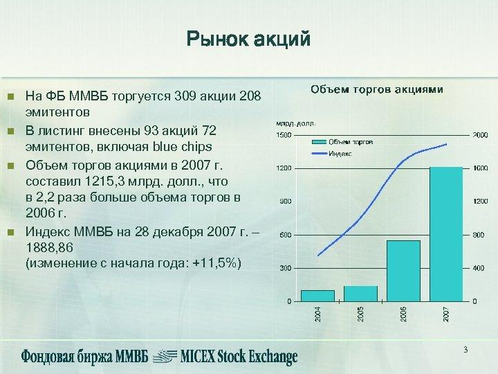 Рынок акций n n На ФБ ММВБ торгуется 309 акции 208 эмитентов В листинг