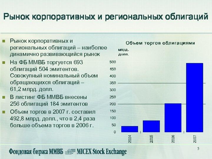 Рынок корпоративных и региональных облигаций n n Рынок корпоративных и региональных облигаций — наиболее