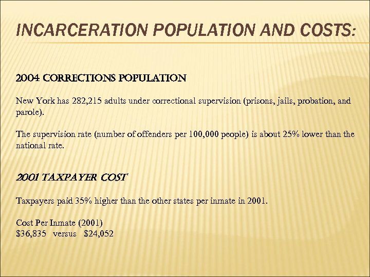 INCARCERATION POPULATION AND COSTS: 2004 corrections population New York has 282, 215 adults under