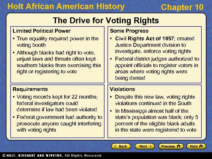 Holt African American History Chapter 10 The Drive for Voting Rights Limited Political Power