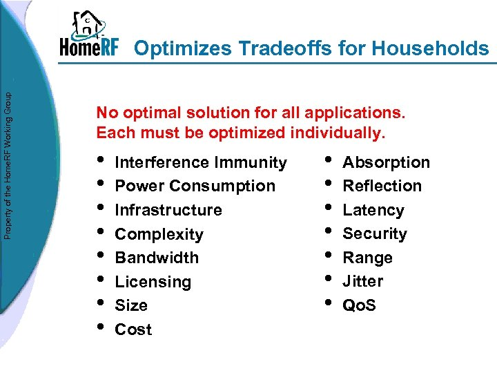 Property of the Home. RF Working Group Optimizes Tradeoffs for Households No optimal solution