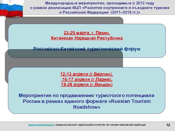 Международные мероприятия, проводимые в 2012 году в рамках реализации ФЦП «Развитие внутреннего и въездного