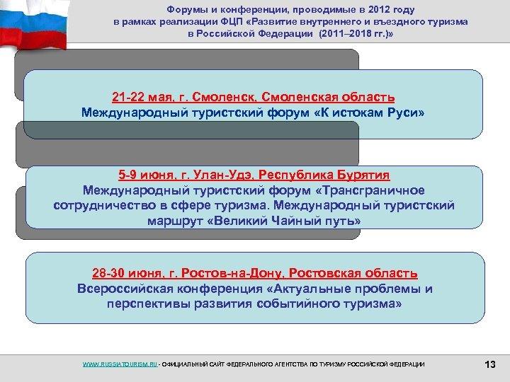 Форумы и конференции, проводимые в 2012 году в рамках реализации ФЦП «Развитие внутреннего и