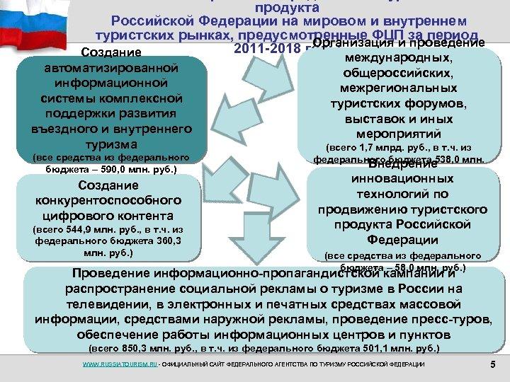 продукта Российской Федерации на мировом и внутреннем туристских рынках, предусмотренные ФЦП за период Организация