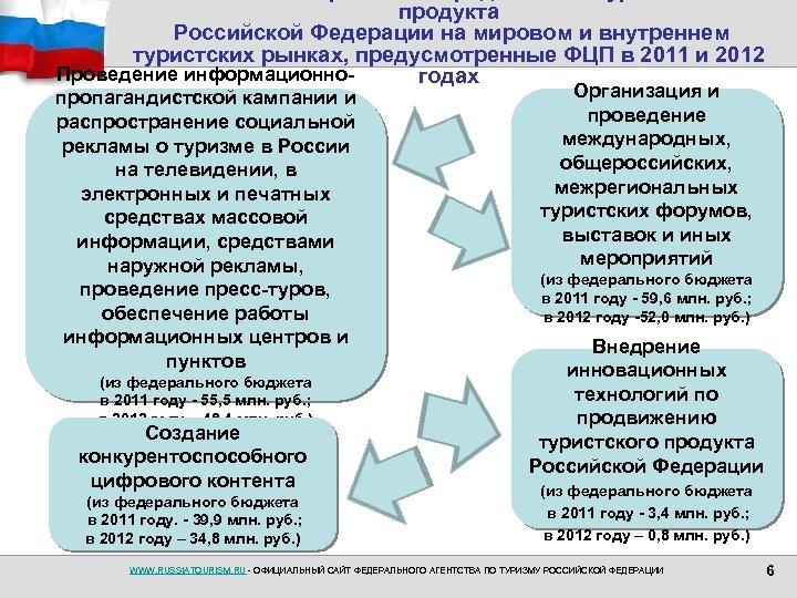 продукта Российской Федерации на мировом и внутреннем туристских рынках, предусмотренные ФЦП в 2011 и