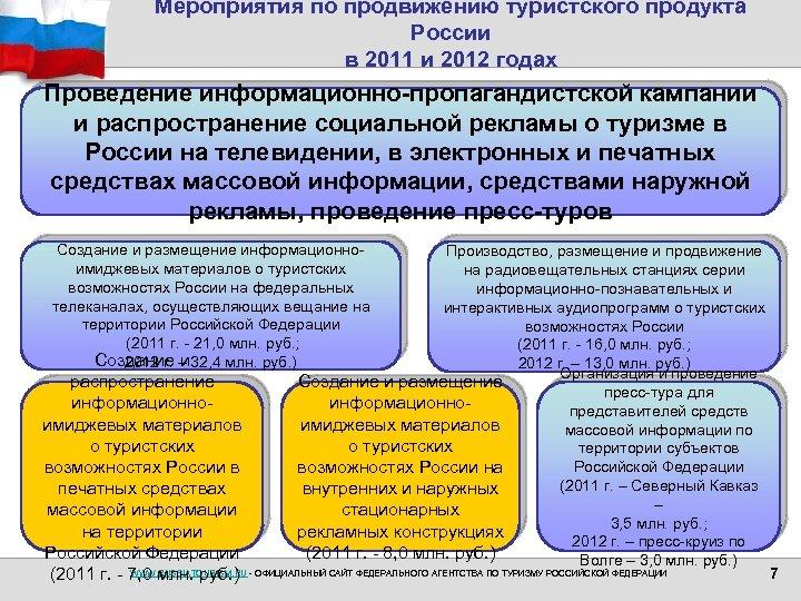 Мероприятия по продвижению туристского продукта России в 2011 и 2012 годах Проведение информационно-пропагандистской кампании