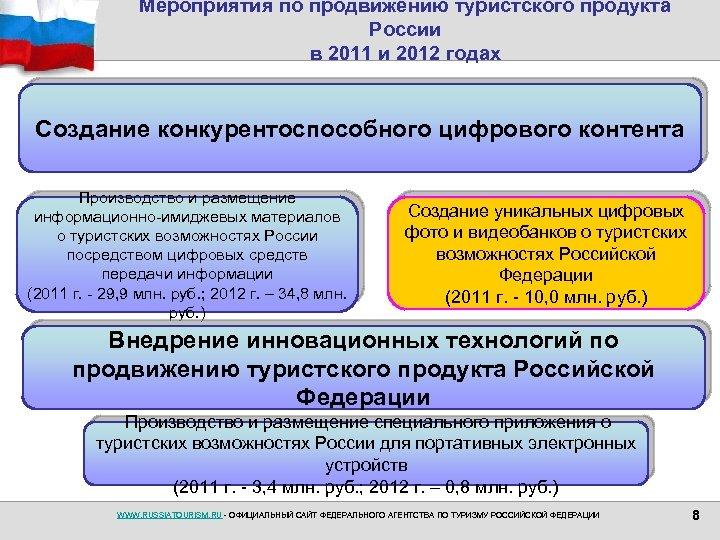 Мероприятия по продвижению туристского продукта России в 2011 и 2012 годах Создание конкурентоспособного цифрового