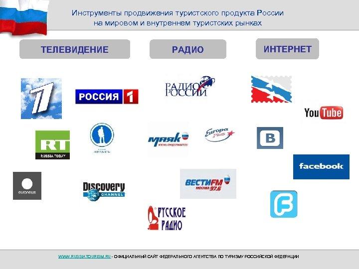 Инструменты продвижения туристского продукта России на мировом и внутреннем туристских рынках ТЕЛЕВИДЕНИЕ РАДИО ИНТЕРНЕТ