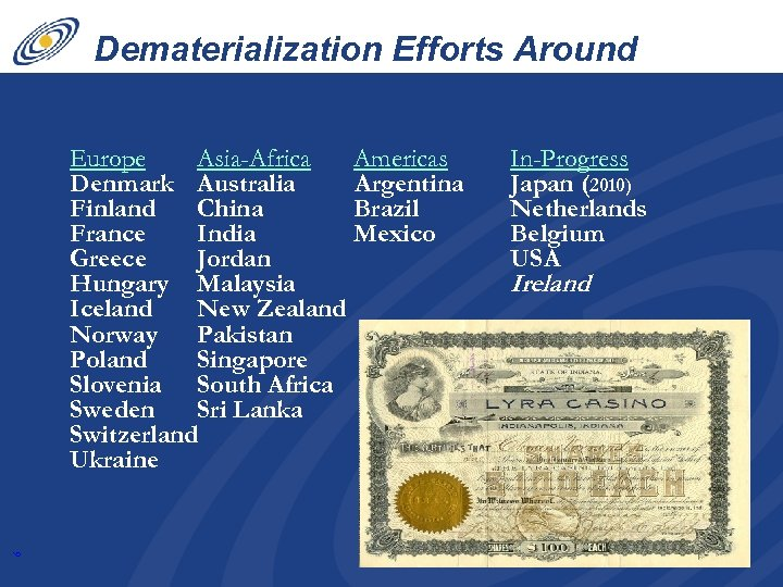 Dematerialization Efforts Around the World 6 Europe Asia-Africa Americas Denmark Australia Argentina Finland China