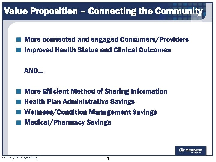 Value Proposition – Connecting the Community More connected and engaged Consumers/Providers Improved Health Status