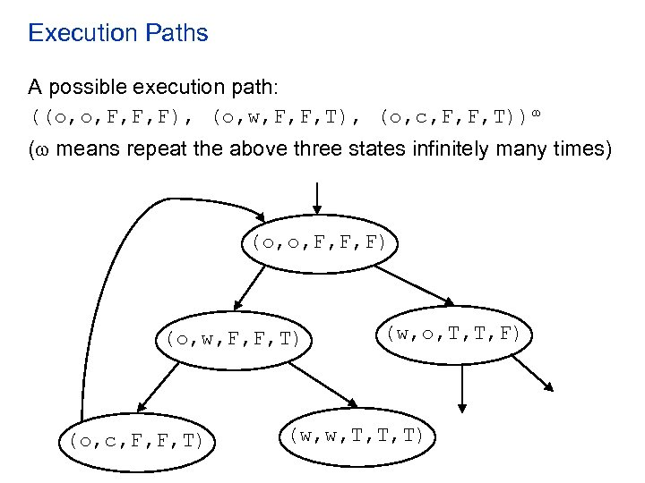 Execution Paths A possible execution path: ((o, o, F, F, F), (o, w, F,