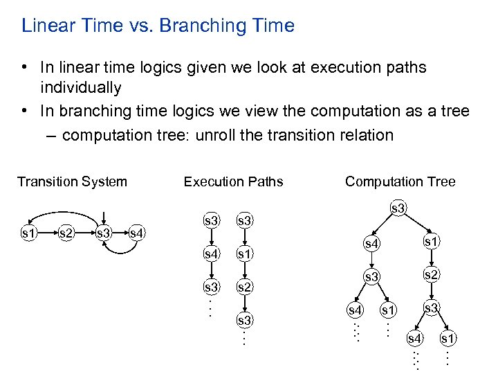 Linear Time vs. Branching Time • In linear time logics given we look at