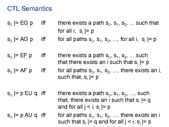CTL Semantics s 0 |= EG p iff s 0 |= AG p iff