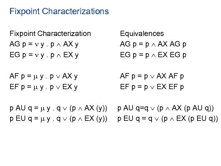 Fixpoint Characterizations Fixpoint Characterization AG p = y. p AX y EG p =
