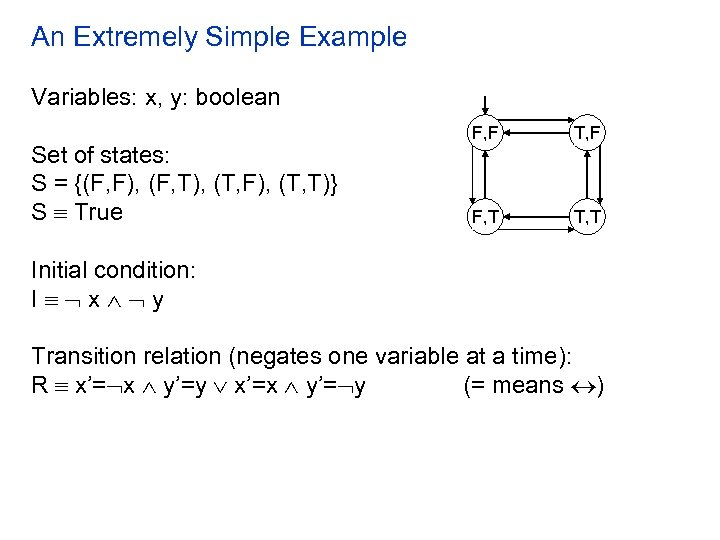 An Extremely Simple Example Variables: x, y: boolean Set of states: S = {(F,