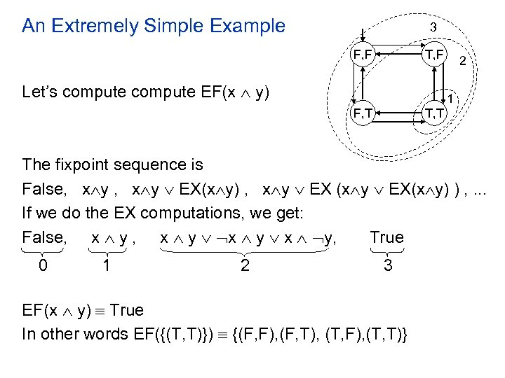 An Extremely Simple Example 3 F, F T, F Let's compute EF(x y) 2
