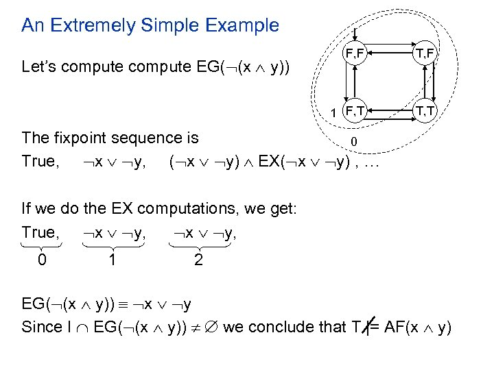 An Extremely Simple Example T, F 1 F, T Let's compute EG( (x y))