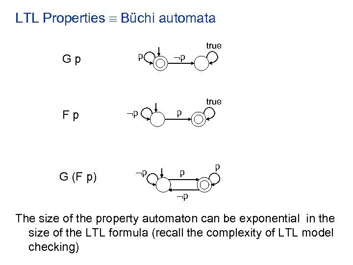 LTL Properties Büchi automata true Gp p p true Fp G (F p) p