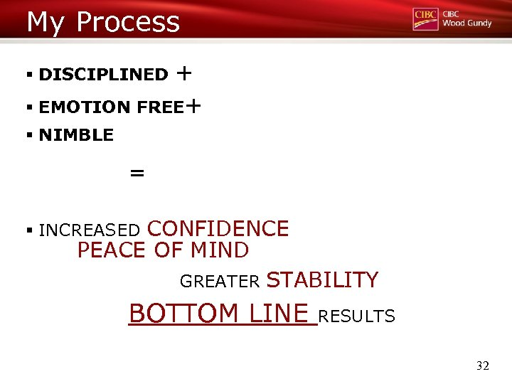 My Process + § EMOTION FREE+ § DISCIPLINED § NIMBLE = CONFIDENCE PEACE OF