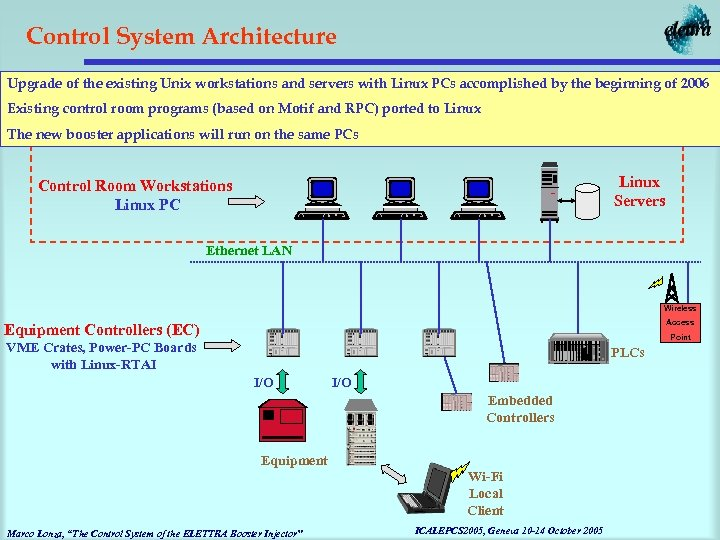 Control System Architecture Upgrade of the existing Unix workstations and servers with Linux PCs