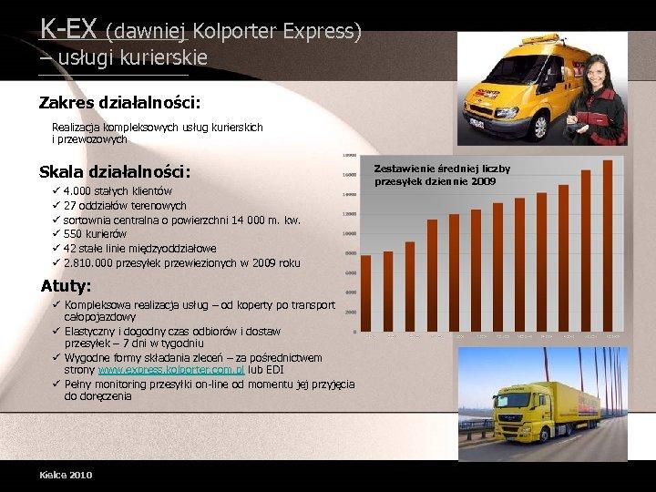 K-EX (dawniej Kolporter Express) – usługi kurierskie Zakres działalności: Realizacja kompleksowych usług kurierskich i