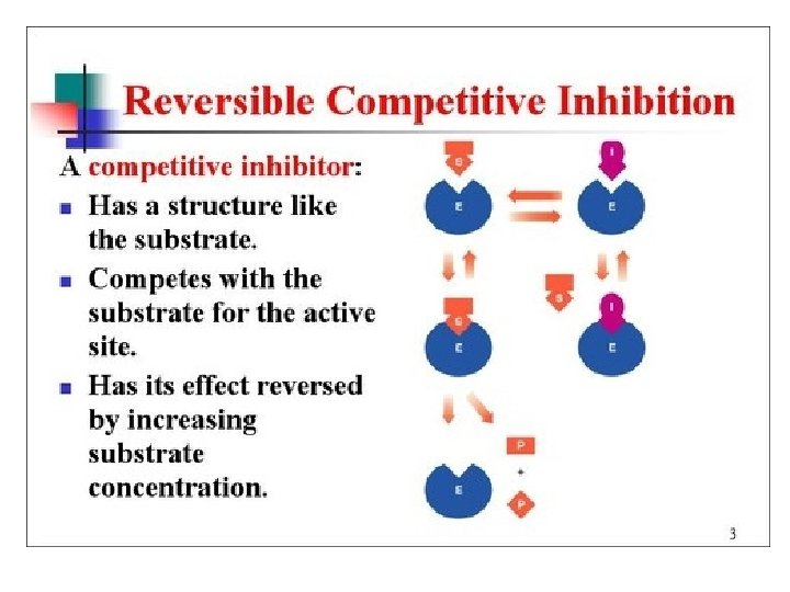 Enzyme Inhibitors • Competive - mimic substrate, may block active site, but may dislodge