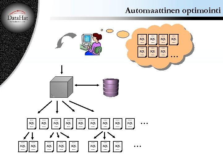 Automaattinen optimointi ---SQL ---- ---SQL ---- ---SQL ---- ---SQL ---- ---SQL ---- ---SQL ----