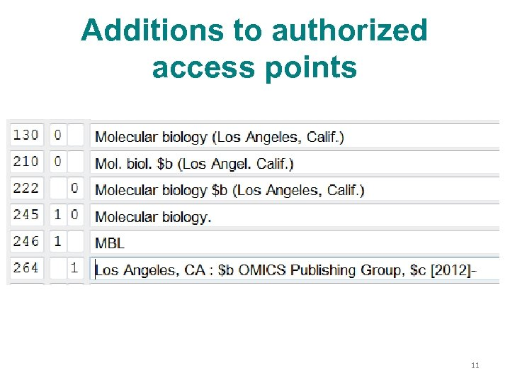 Additions to authorized access points 11