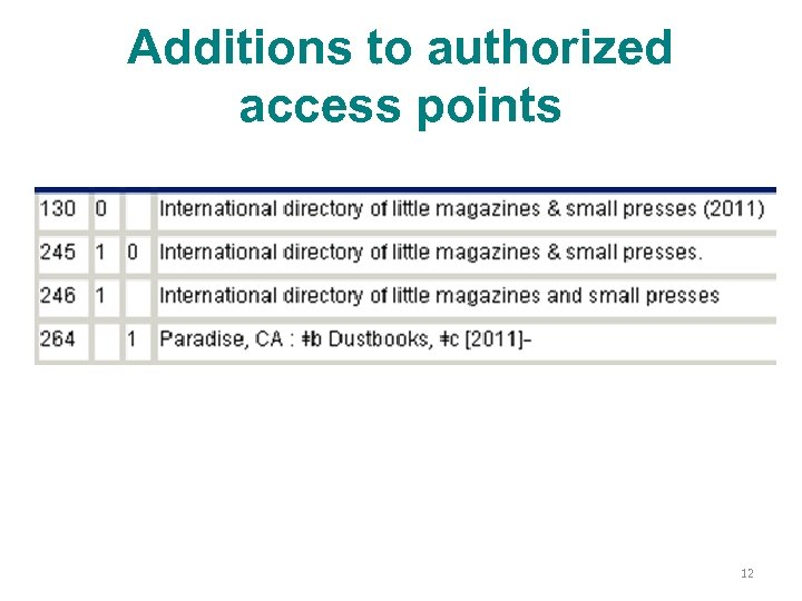 Additions to authorized access points 12